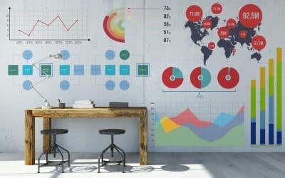 Les bénéfices des études marketing pour votre entreprise ?