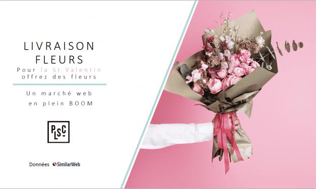 Le marché web de la livraison de fleurs